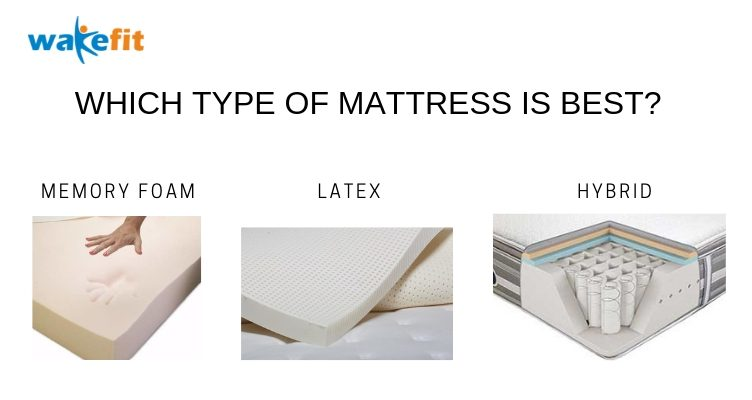 Which Type Of Mattress Is Best_ (2)